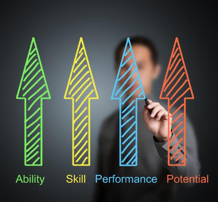 Danh sách các mô hình đánh giá kết quả đào tạo trong doanh nghiệp