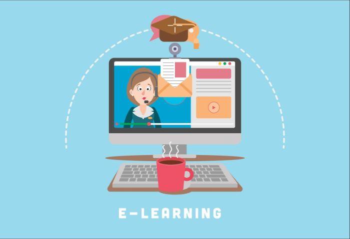 Quy trình xây dựng bài giảng E Learning hiệu quả